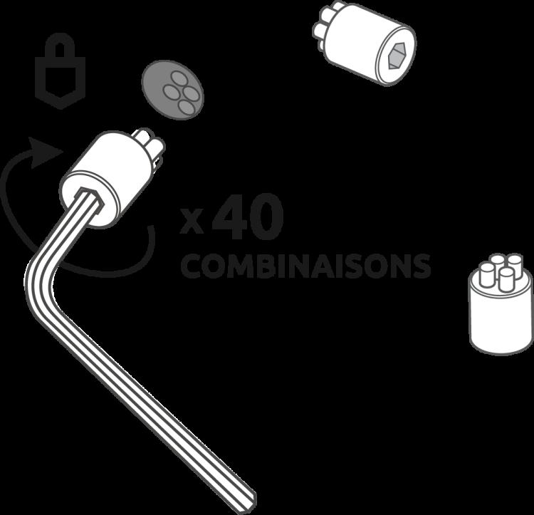 IXOW-schéma d'illustration de la technologie antivol selle et roues KEYCODE